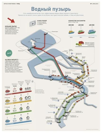 Журнал Инфографика (№11, июнь 2012)