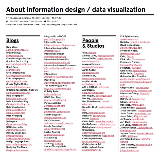 Сборник сайтов по визуализации данных