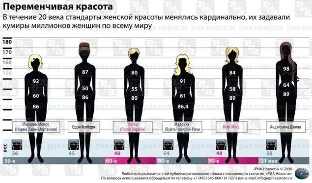 [Разбор] В РИАне стали хуже делать инфографику