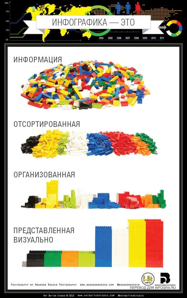 Инфографика — это…
