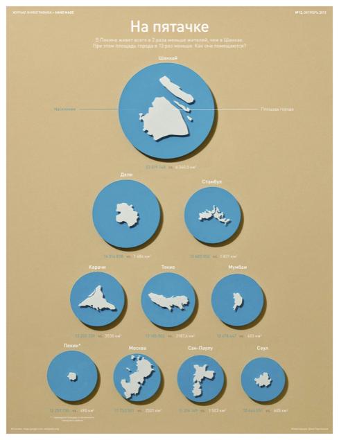 Журнал Инфографика (№12, октябрь 2012)