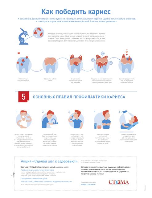 Журнал Инфографика (№13, ноябрь 2012)