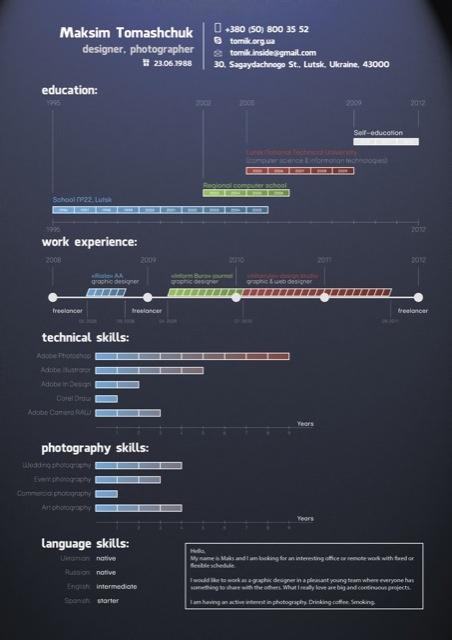 Дизайнерские резюме
