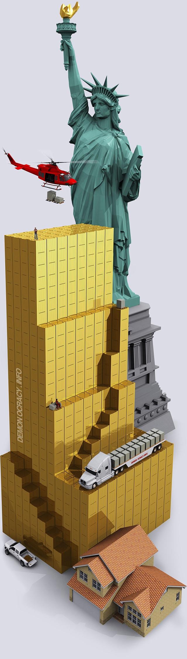 Ценность золота