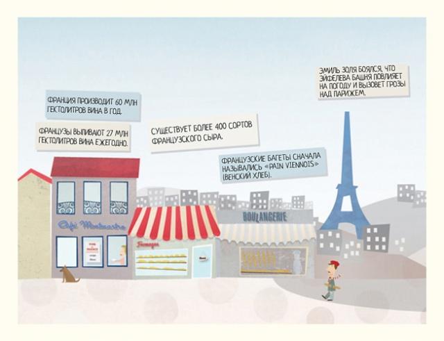 [Перевод] Забавные факты о Париже