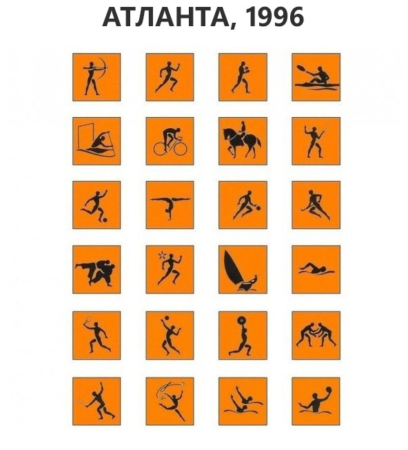 Olympic Games Pictograms