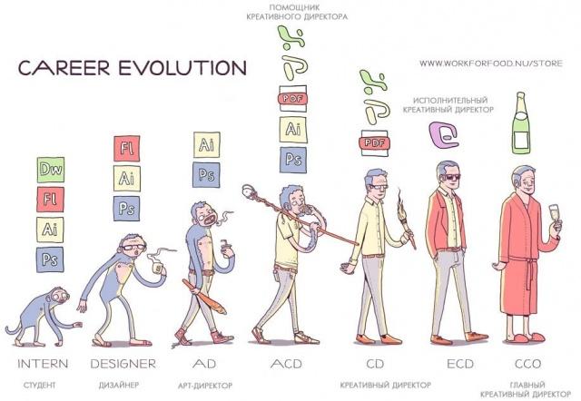 Разнообразная жизнь дизайнера