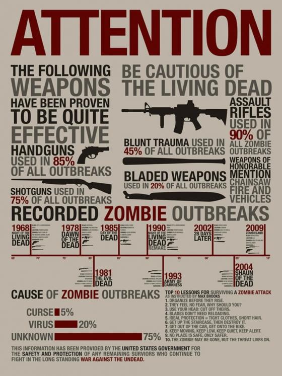 Текстовая инфографика