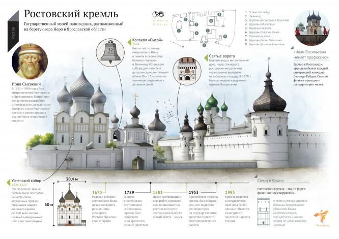 rostovskiy_kreml