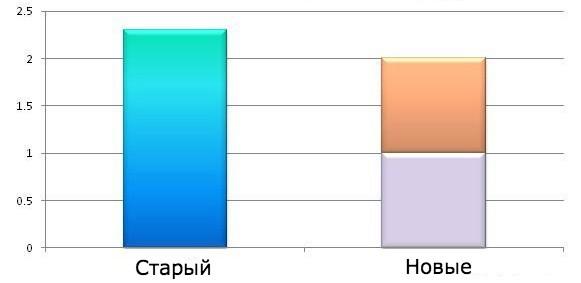 pogovorki-v-infografike_1
