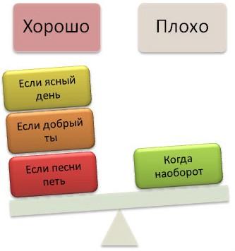 pogovorki-v-infografike_11