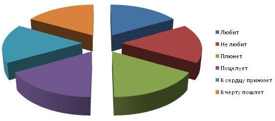 pogovorki-v-infografike_14