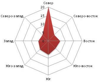 pogovorki-v-infografike_15