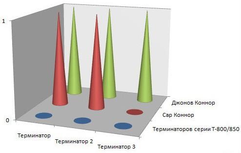pogovorki-v-infografike_16