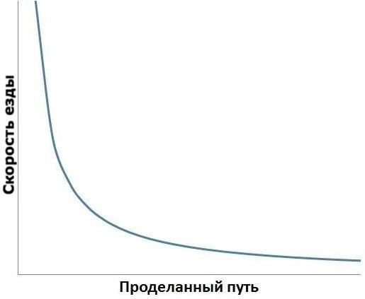 pogovorki-v-infografike_19