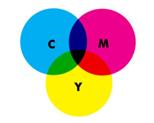 6-veshhej-v-kotoryh-dolzhen-razbiratsya-kazhdyj-dizajner_2
