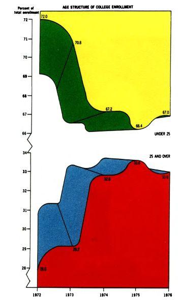diagrammy-i-grafiki_11