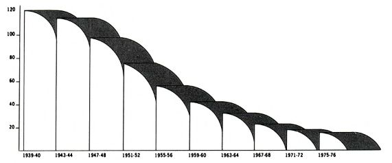 diagrammy-i-grafiki_4