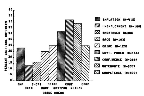 diagrammy-i-grafiki_8