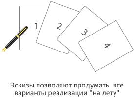 pochemu-vazhno-delat-eskizy_7