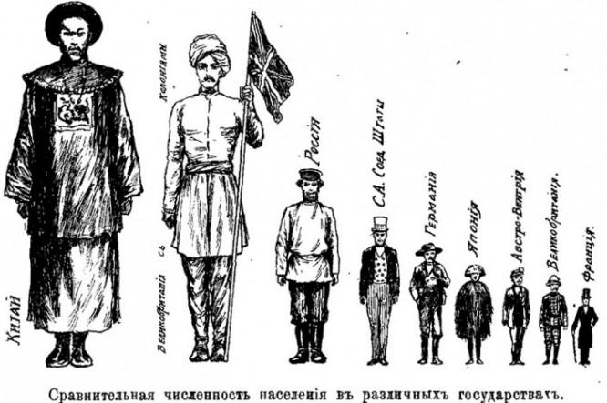 rubakin-population-1912-704x469