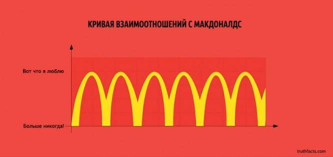 24-ironichnyh-fakta-iz-zhizni_1