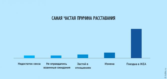 24-ironichnyh-fakta-iz-zhizni_15