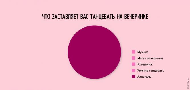 24-ironichnyh-fakta-iz-zhizni_21