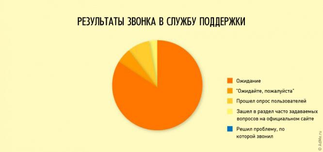 24-ironichnyh-fakta-iz-zhizni_3