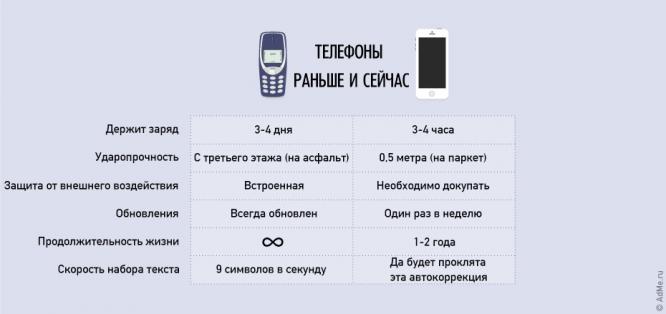 24-ironichnyh-fakta-iz-zhizni_8