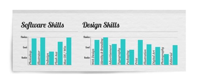 3037764-inline-i-1-skills