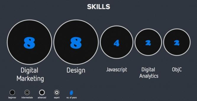 3037764-inline-i-2-skills
