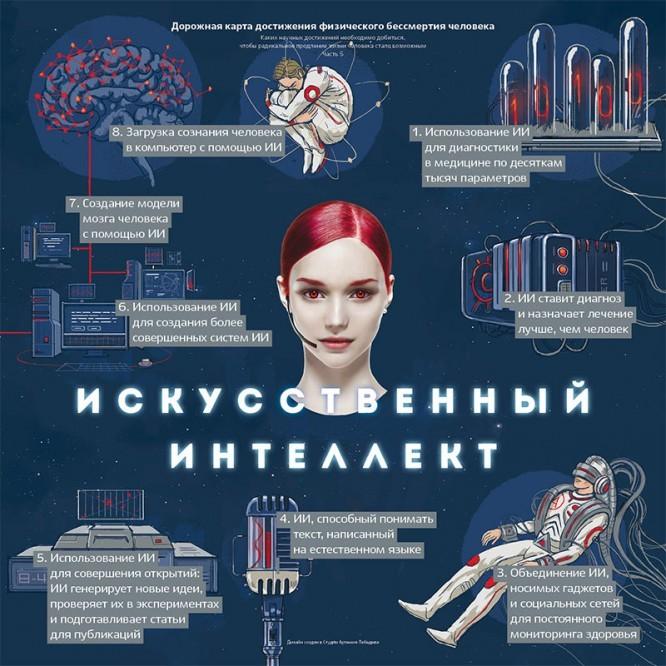 immortality-roadmap-05-artificial-intelligence-01