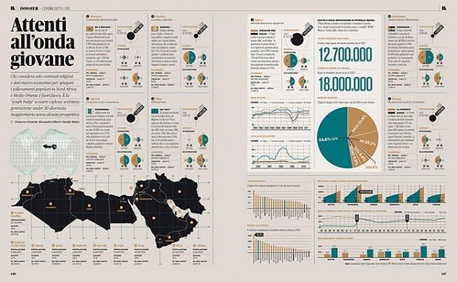 infografika-tipografika-i-oblozhki-zhurnala-il-ot-francesco-franchi_10