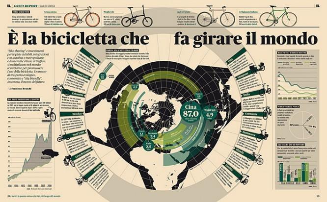 infografika-tipografika-i-oblozhki-zhurnala-il-ot-francesco-franchi_12