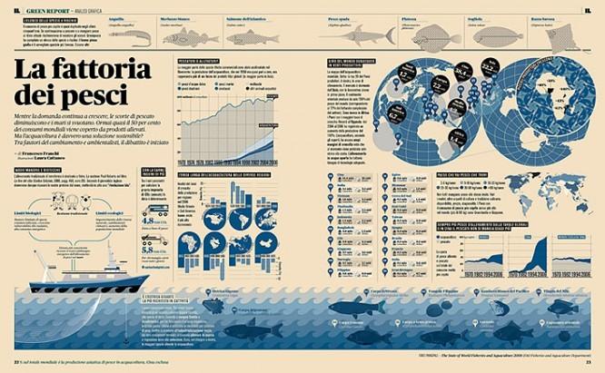 infografika-tipografika-i-oblozhki-zhurnala-il-ot-francesco-franchi_13
