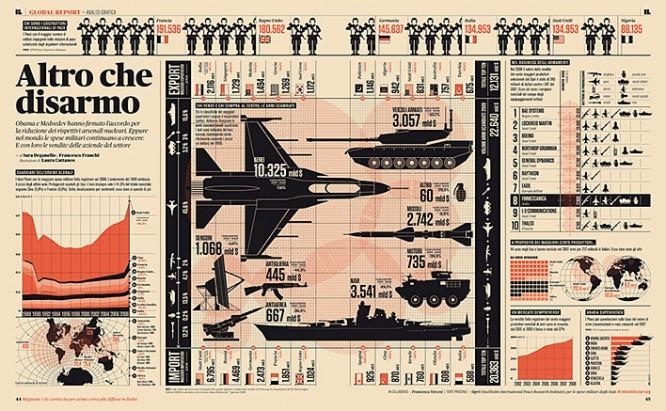 infografika-tipografika-i-oblozhki-zhurnala-il-ot-francesco-franchi_15