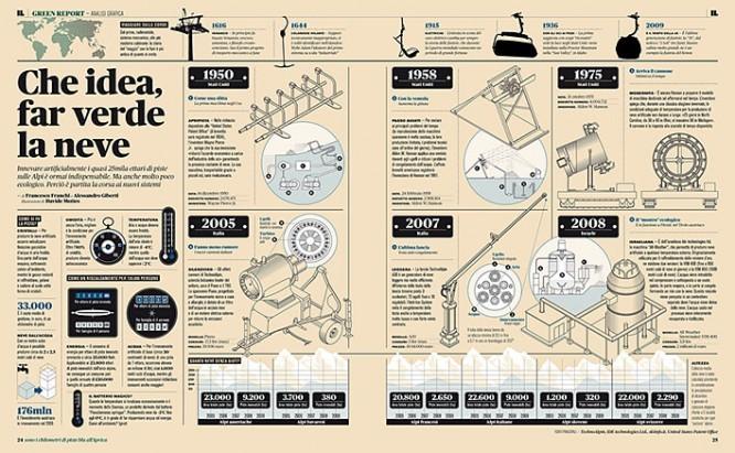 infografika-tipografika-i-oblozhki-zhurnala-il-ot-francesco-franchi_16