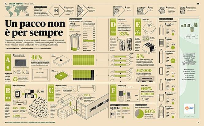 infografika-tipografika-i-oblozhki-zhurnala-il-ot-francesco-franchi_21