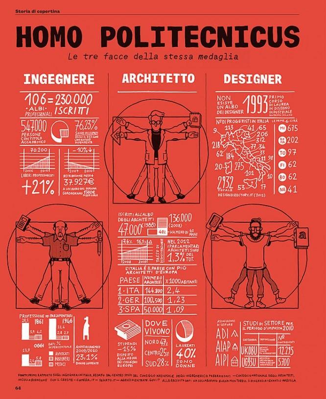 infografika-tipografika-i-oblozhki-zhurnala-il-ot-francesco-franchi_22