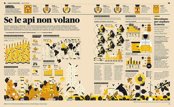 infografika-tipografika-i-oblozhki-zhurnala-il-ot-francesco-franchi_25