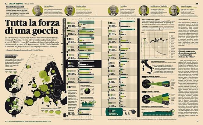 infografika-tipografika-i-oblozhki-zhurnala-il-ot-francesco-franchi_26