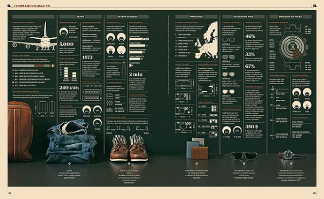 infografika-tipografika-i-oblozhki-zhurnala-il-ot-francesco-franchi_28