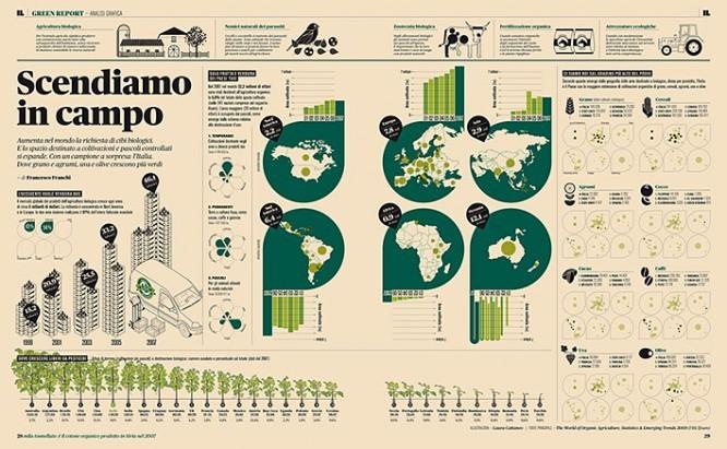 infografika-tipografika-i-oblozhki-zhurnala-il-ot-francesco-franchi_30