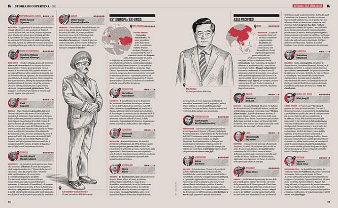 infografika-tipografika-i-oblozhki-zhurnala-il-ot-francesco-franchi_6