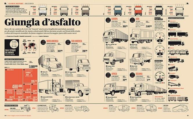 infografika-tipografika-i-oblozhki-zhurnala-il-ot-francesco-franchi_7