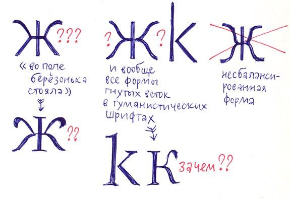 statya-aleksandry-korolkovoj-o-tom-kak-podobrat-kachestvennuyu-kirillitsu_10