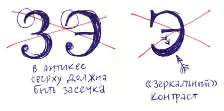 statya-aleksandry-korolkovoj-o-tom-kak-podobrat-kachestvennuyu-kirillitsu_11