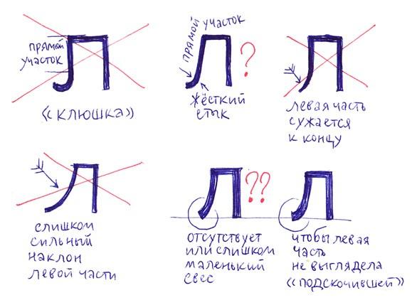 statya-aleksandry-korolkovoj-o-tom-kak-podobrat-kachestvennuyu-kirillitsu_12