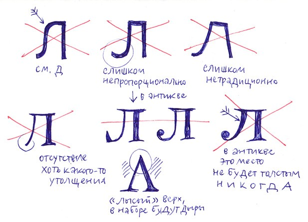 statya-aleksandry-korolkovoj-o-tom-kak-podobrat-kachestvennuyu-kirillitsu_13